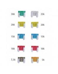 Set 10 sigurante auto Automax plate Mini ingropate , Sigurante Low Profile 5-30A - AutoMax Polonia - Sigurante auto